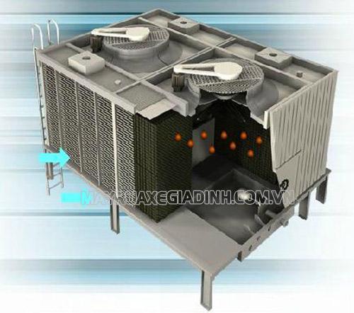 Tháp giải nhiệt vuông có vỏ và khung tháp bền bỉ, chống ăn mòn
