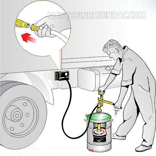 Vai trò của máy bơm mỡ trong các lĩnh vực công nghiệp