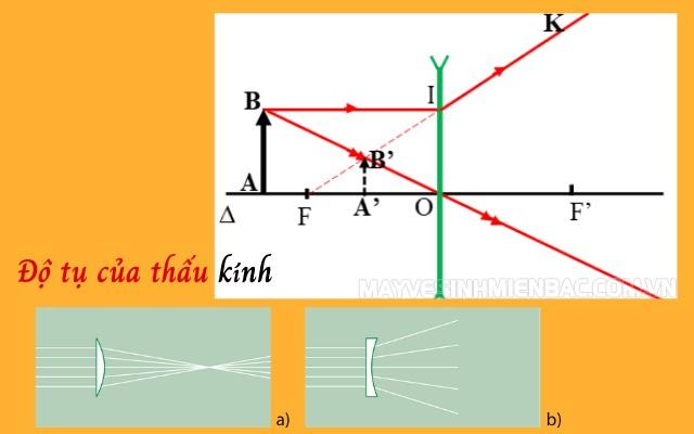 n là gì trong vật lý