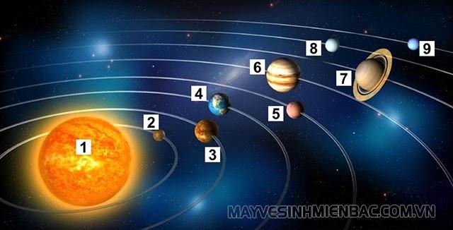 hệ mặt trời có mấy hành tinh