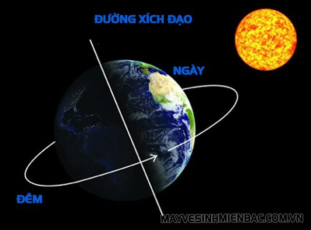 trái đất quay quanh trục nghiêng bao nhiêu độ