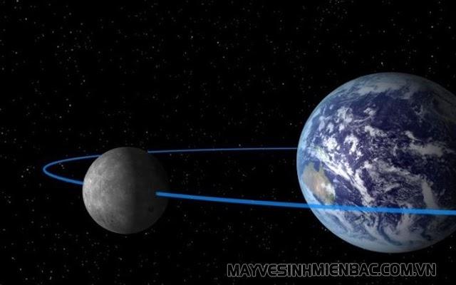 trái đất quay quanh trục mất bao lâu