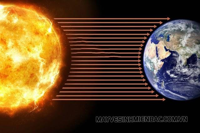 bức xạ Mặt Trời là gì