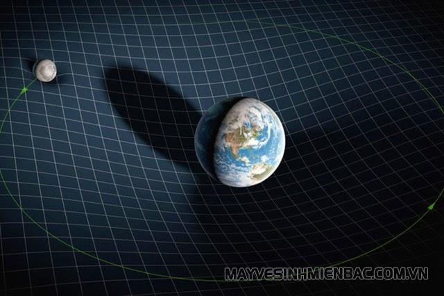 lực hấp dẫn có đặc điểm gì