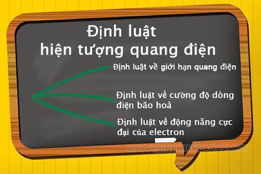 định luật hiện tượng quang điện